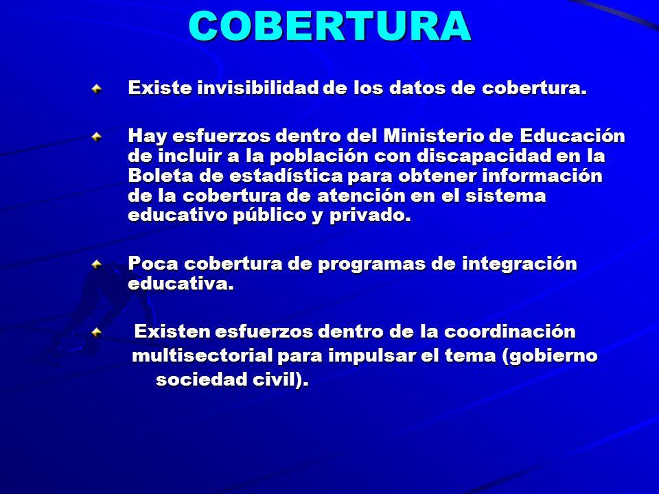 COBERTURA Existe invisibilidad de los datos de cobertura.