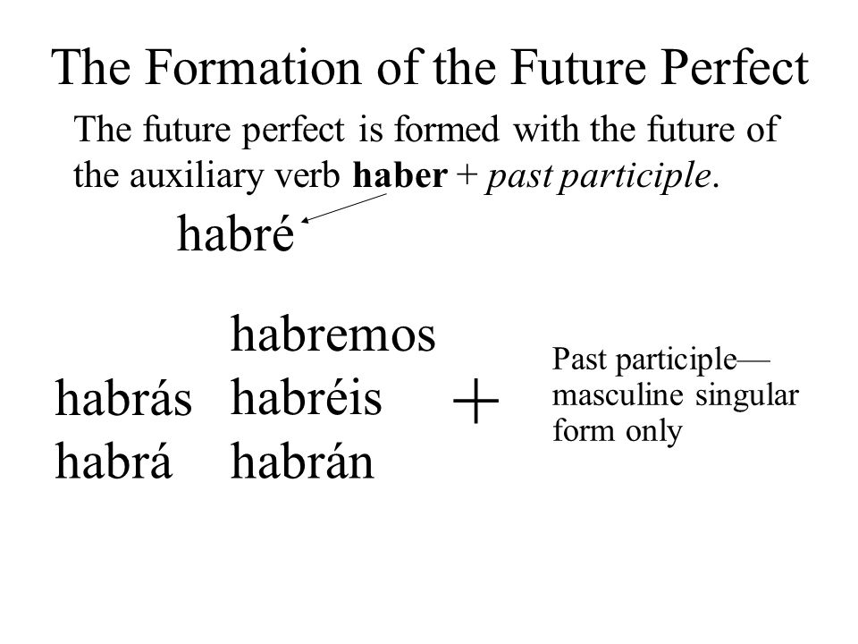 habré habrás habrá habremos habréis habrán + Past participle masculine singular form only The Formation of the Future Perfect The future perfect is fo