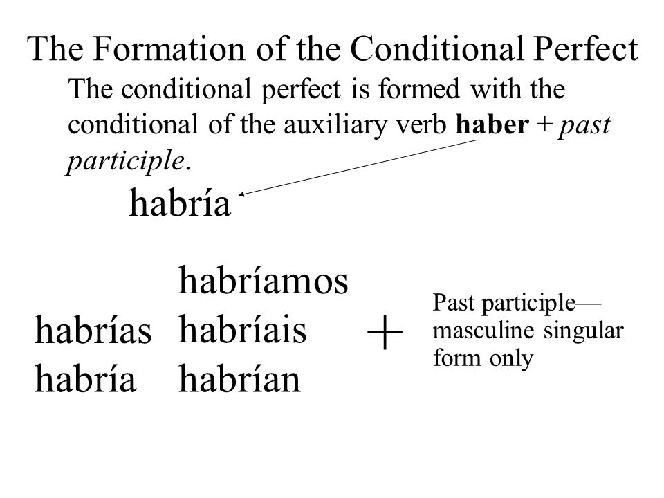 The Formation of the Conditional Perfect Notice the following chart: ConditionalPast participle yo tú él, ella, Ud.