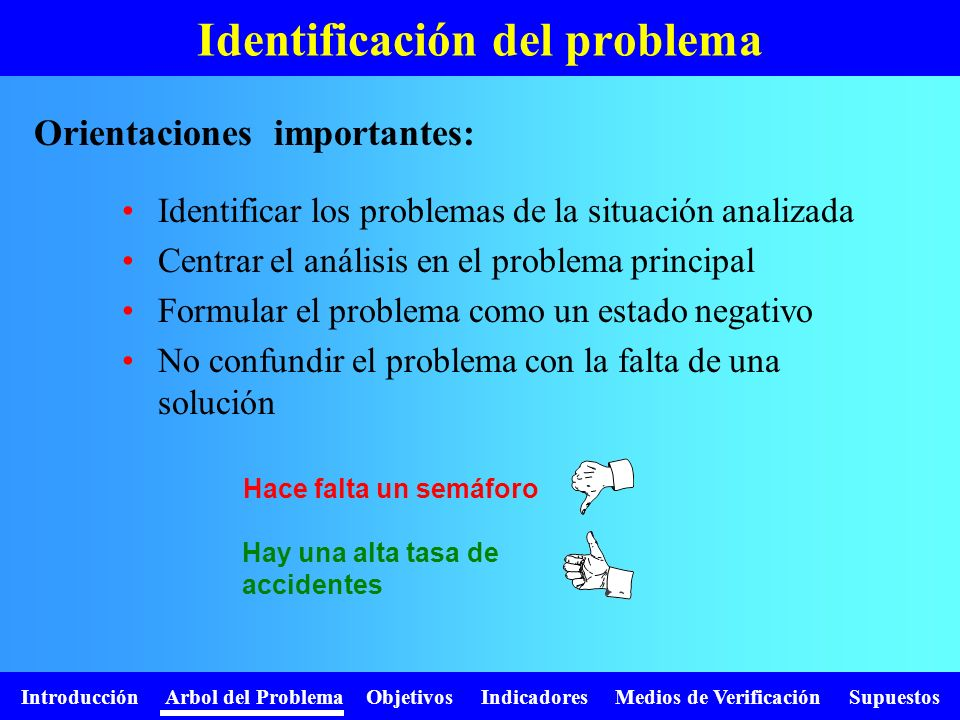 Introducción Arbol del Problema Objetivos Indicadores Medios de Verificación Supuestos Identificación del problema Identificar los problemas de la sit