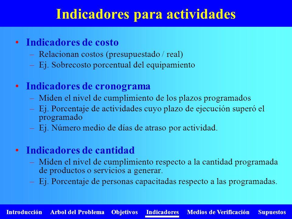 Introducción Arbol del Problema Objetivos Indicadores Medios de Verificación Supuestos Indicadores para actividades Indicadores de costo –R–Relacionan