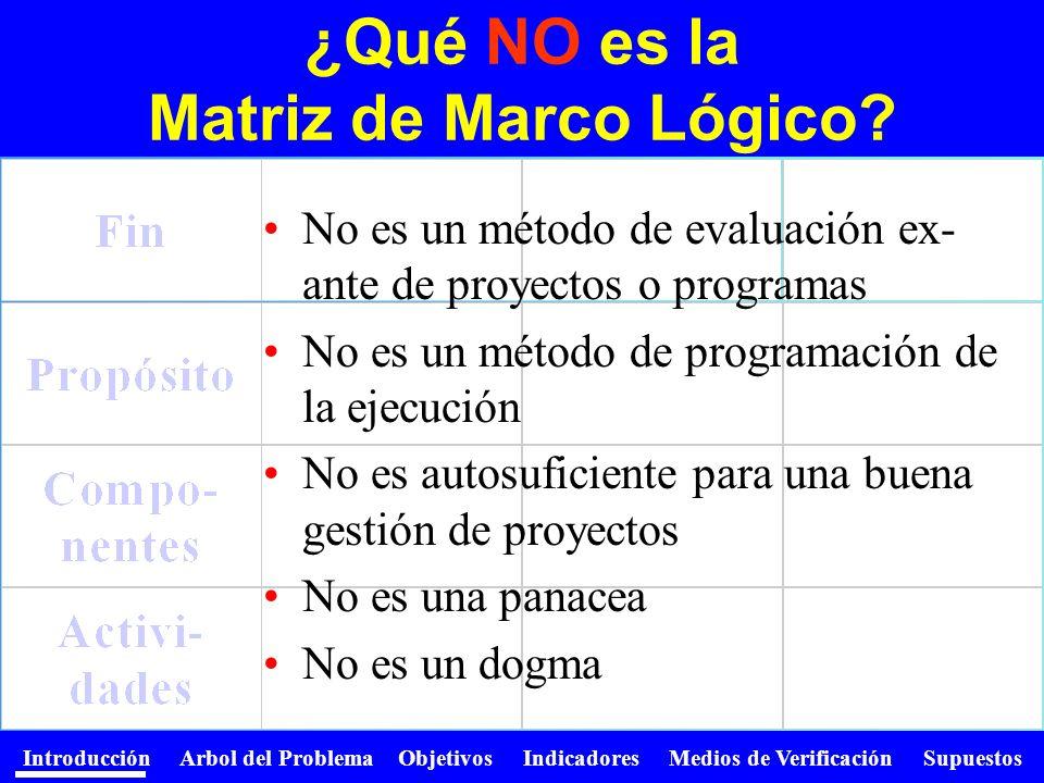 Introducción Arbol del Problema Objetivos Indicadores Medios de Verificación Supuestos ¿Qué NO es la Matriz de Marco Lógico? No es un método de evalua