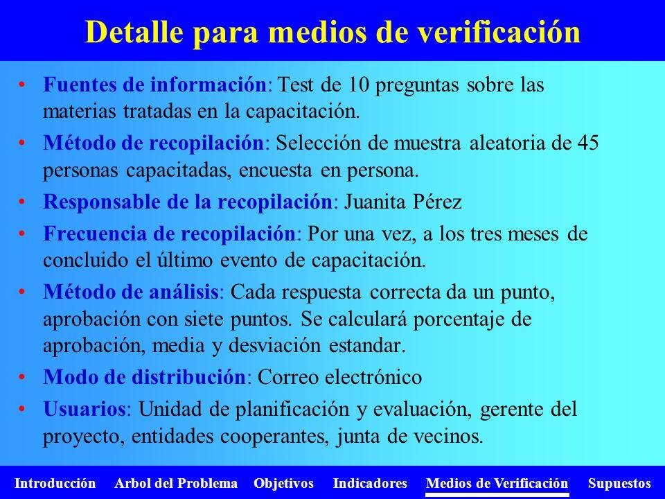 Introducción Arbol del Problema Objetivos Indicadores Medios de Verificación Supuestos Detalle para medios de verificación Fuentes de información: Tes
