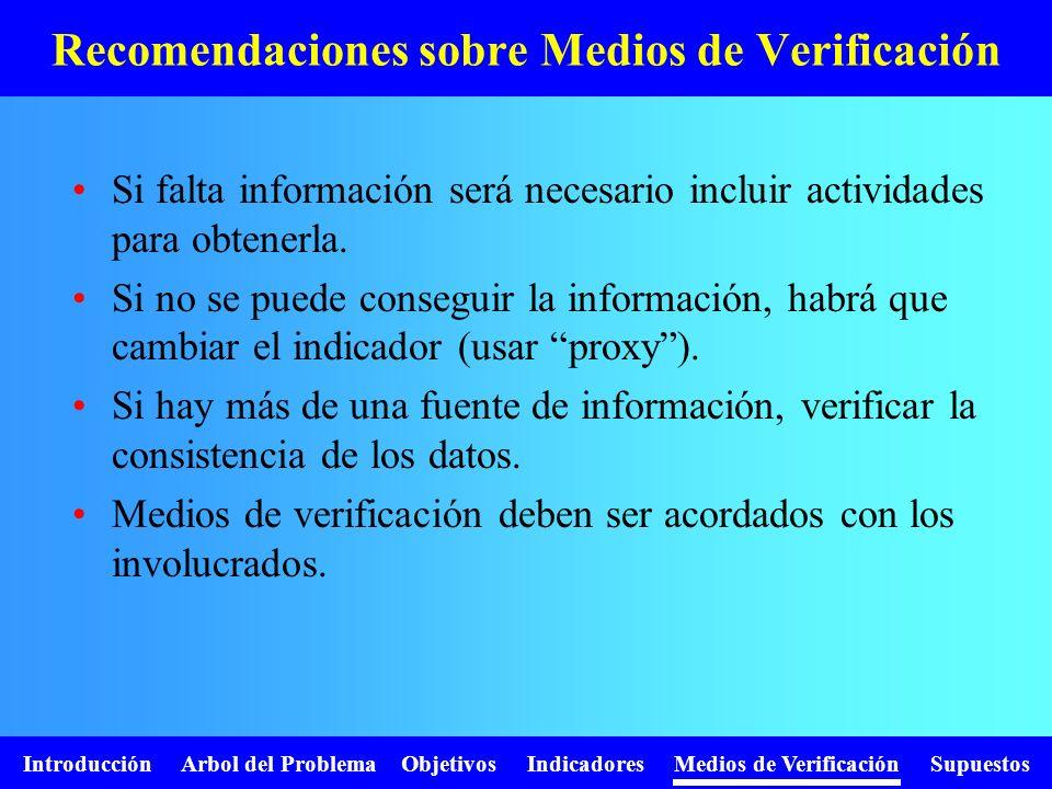 Introducción Arbol del Problema Objetivos Indicadores Medios de Verificación Supuestos Recomendaciones sobre Medios de Verificación Si falta informaci