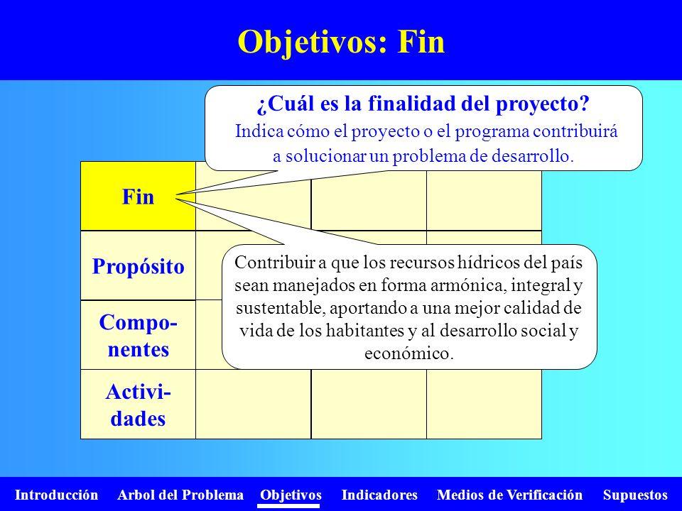Introducción Arbol del Problema Objetivos Indicadores Medios de Verificación Supuestos Objetivos: Propósito Fin Propósito Compo- nentes Activi- dades ¿Por qué se lleva a cabo el proyecto.