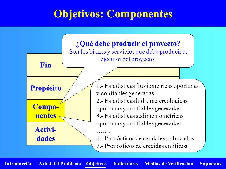 Introducción Arbol del Problema Objetivos Indicadores Medios de Verificación Supuestos Objetivos: Actividades Fin Propósito Compo- nentes Activi- dades ¿Cómo se producirán los Componentes.