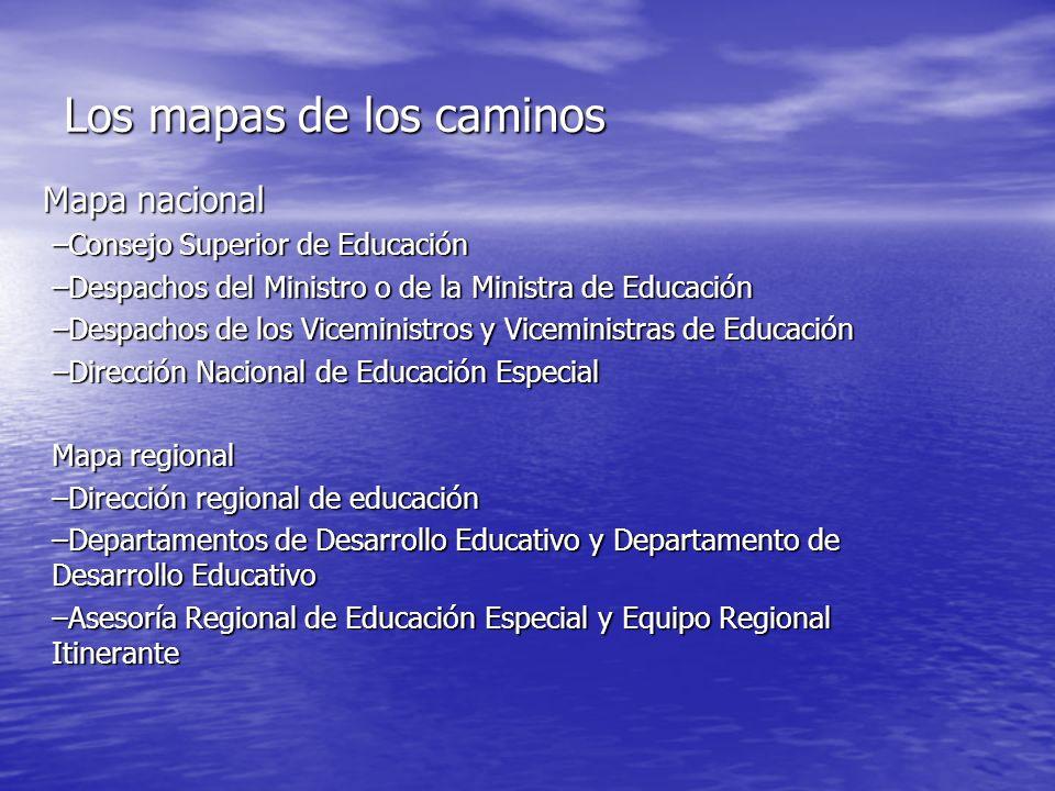 De trochas a caminos Una ley que favorece la participación. 1996 Normativa y procedimientos para acceso a la educación. 1997 El reglamento de la ley.