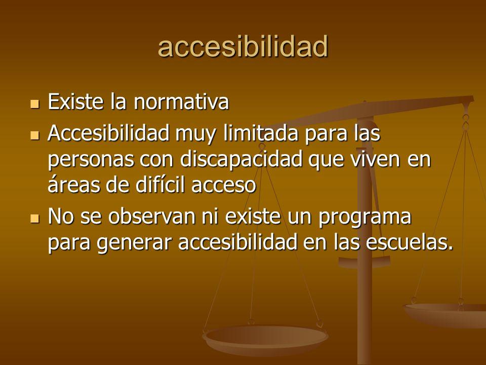 accesibilidad Existe la normativa Existe la normativa Accesibilidad muy limitada para las personas con discapacidad que viven en áreas de difícil acce