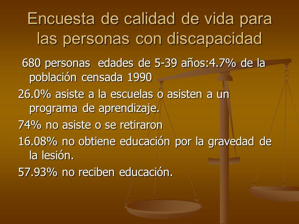 Encuesta de calidad de vida para las personas con discapacidad 680 personas edades de 5-39 años:4.7% de la población censada 1990 680 personas edades