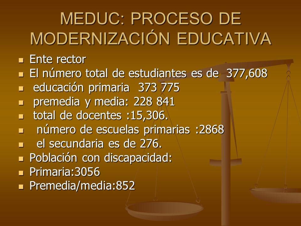 MEDUC: PROCESO DE MODERNIZACIÓN EDUCATIVA Ente rector Ente rector El número total de estudiantes es de 377,608 El número total de estudiantes es de 37