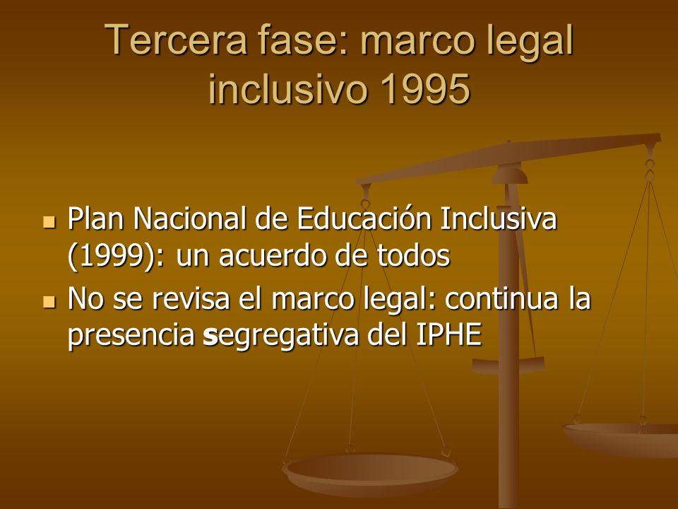 Tercera fase: marco legal inclusivo 1995 Plan Nacional de Educación Inclusiva (1999): un acuerdo de todos Plan Nacional de Educación Inclusiva (1999):