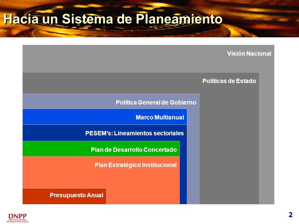 Visión Nacional Políticas de Estado Política General de Gobierno PESEMs: Lineamientos sectoriales Plan de Desarrollo Concertado Marco Multianual Plan