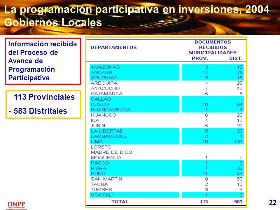 22 Información recibida del Proceso de Avance de Programación Participativa La programación participativa en inversiones, 2004 Gobiernos Locales - 113