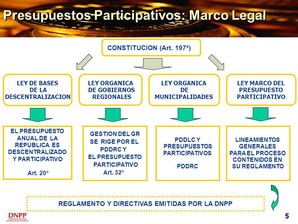 Presupuestos Participativos: Marco Legal 5 LEY DE BASES DE LA DESCENTRALIZACION LEY ORGANICA DE MUNICIPALIDADES GESTION DEL GR SE RIGE POR EL PDDRC Y