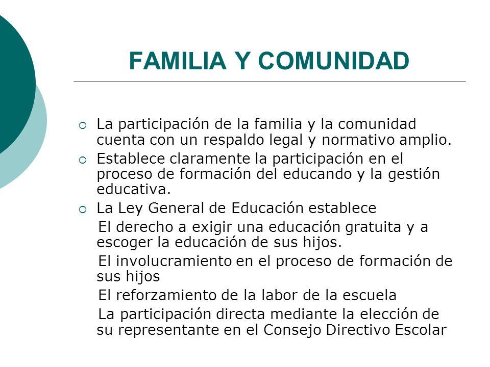 FAMILIA Y COMUNIDAD La participación de la familia y la comunidad cuenta con un respaldo legal y normativo amplio. Establece claramente la participaci