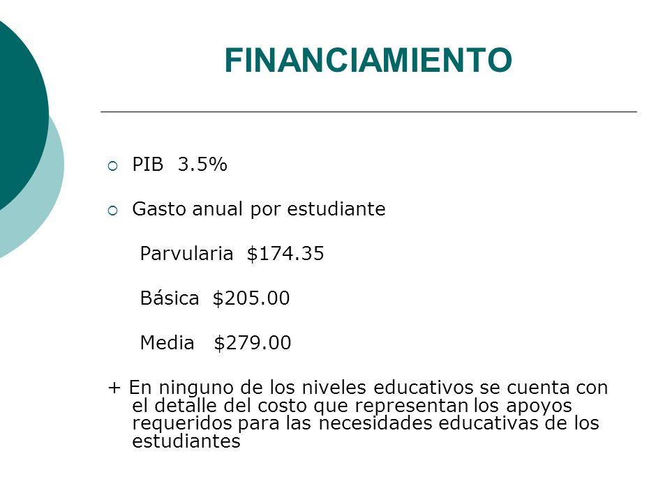 FINANCIAMIENTO PIB 3.5% Gasto anual por estudiante Parvularia $174.35 Básica $205.00 Media $279.00 + En ninguno de los niveles educativos se cuenta con el detalle del costo que representan los apoyos requeridos para las necesidades educativas de los estudiantes