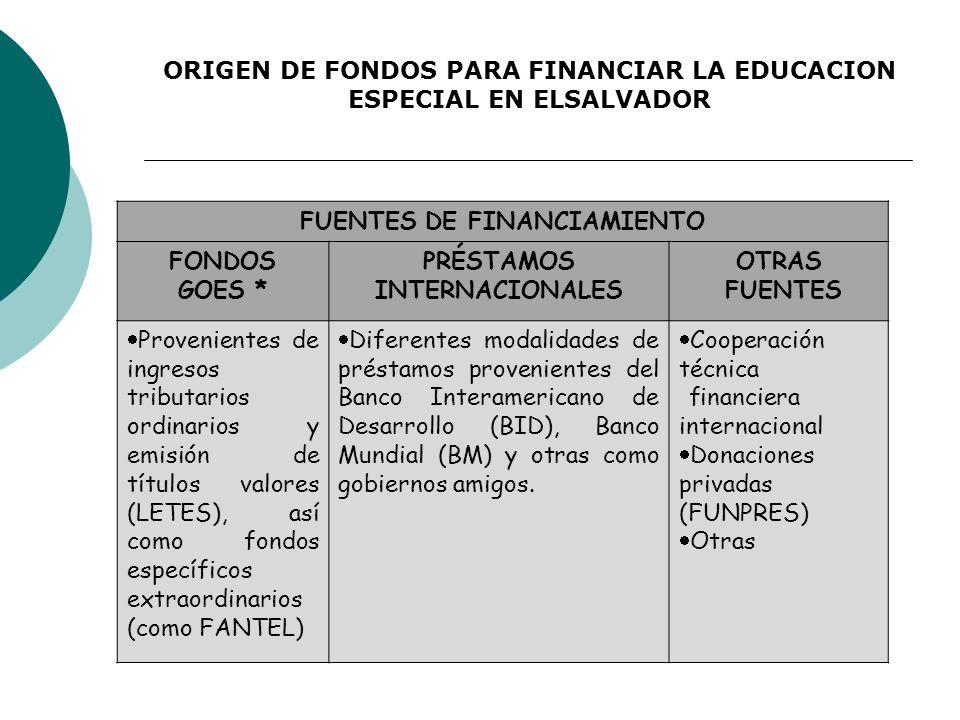 FUENTES DE FINANCIAMIENTO FONDOS GOES * PRÉSTAMOS INTERNACIONALES OTRAS FUENTES Provenientes de ingresos tributarios ordinarios y emisión de títulos v