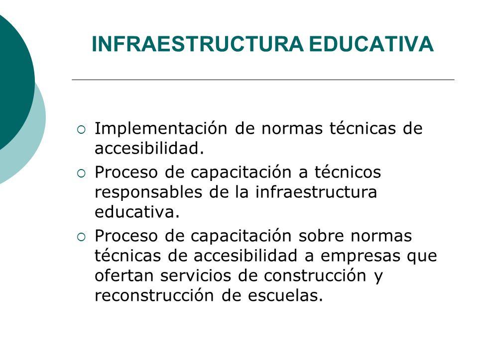 INFRAESTRUCTURA EDUCATIVA Implementación de normas técnicas de accesibilidad. Proceso de capacitación a técnicos responsables de la infraestructura ed
