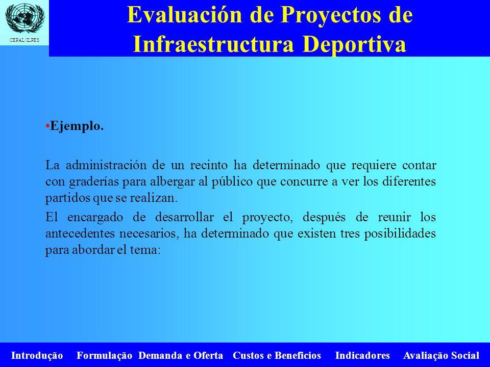 CEPAL/ILPES Introdução Formulação Demanda e Oferta Custos e Beneficios Indicadores Avaliação Social Ejemplo.