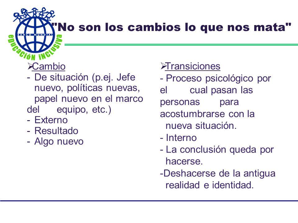 No son los cambios lo que nos mata Cambio - De situación (p.ej.