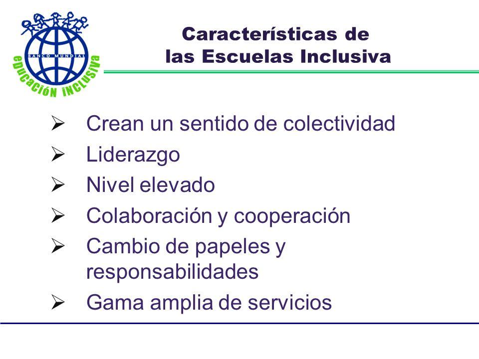Características de las Escuelas Inclusiva Crean un sentido de colectividad Liderazgo Nivel elevado Colaboración y cooperación Cambio de papeles y responsabilidades Gama amplia de servicios