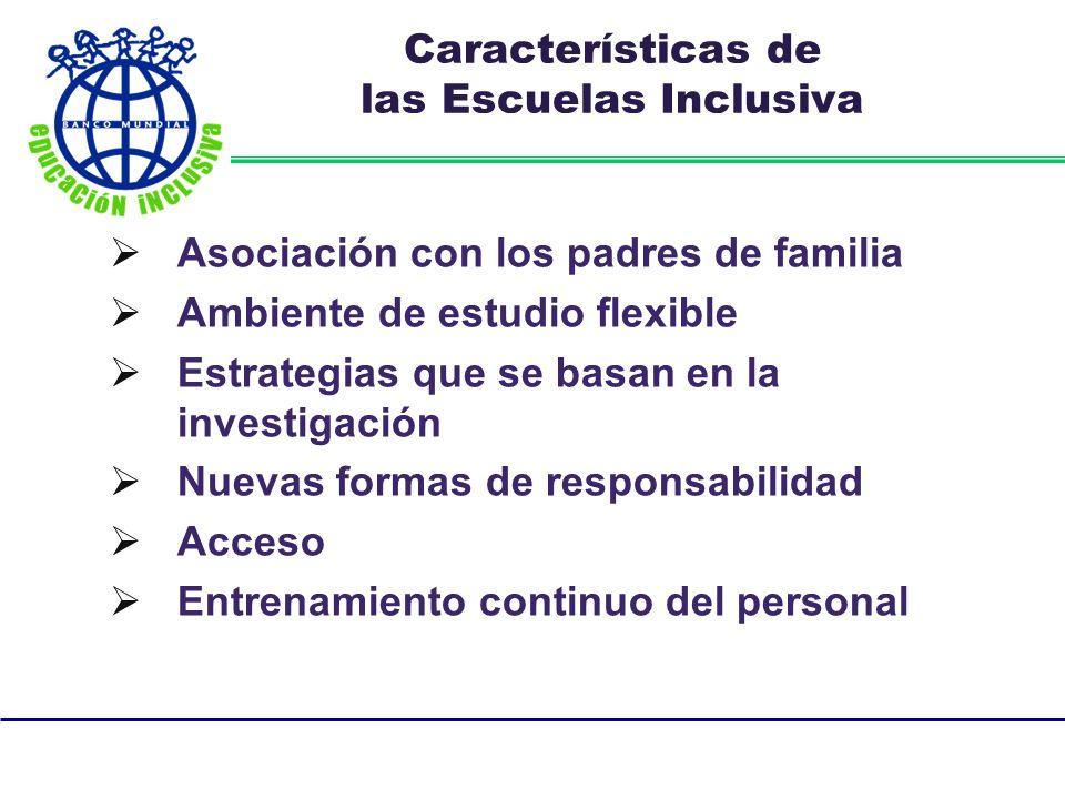 Características de las Escuelas Inclusiva Asociación con los padres de familia Ambiente de estudio flexible Estrategias que se basan en la investigación Nuevas formas de responsabilidad Acceso Entrenamiento continuo del personal