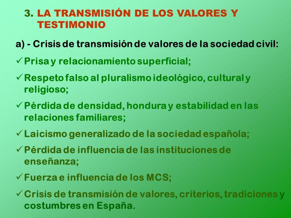3. LA TRANSMISIÓN DE LOS VALORES Y TESTIMONIO a) - Crisis de transmisión de valores de la sociedad civil: Prisa y relacionamiento superficial; Respeto