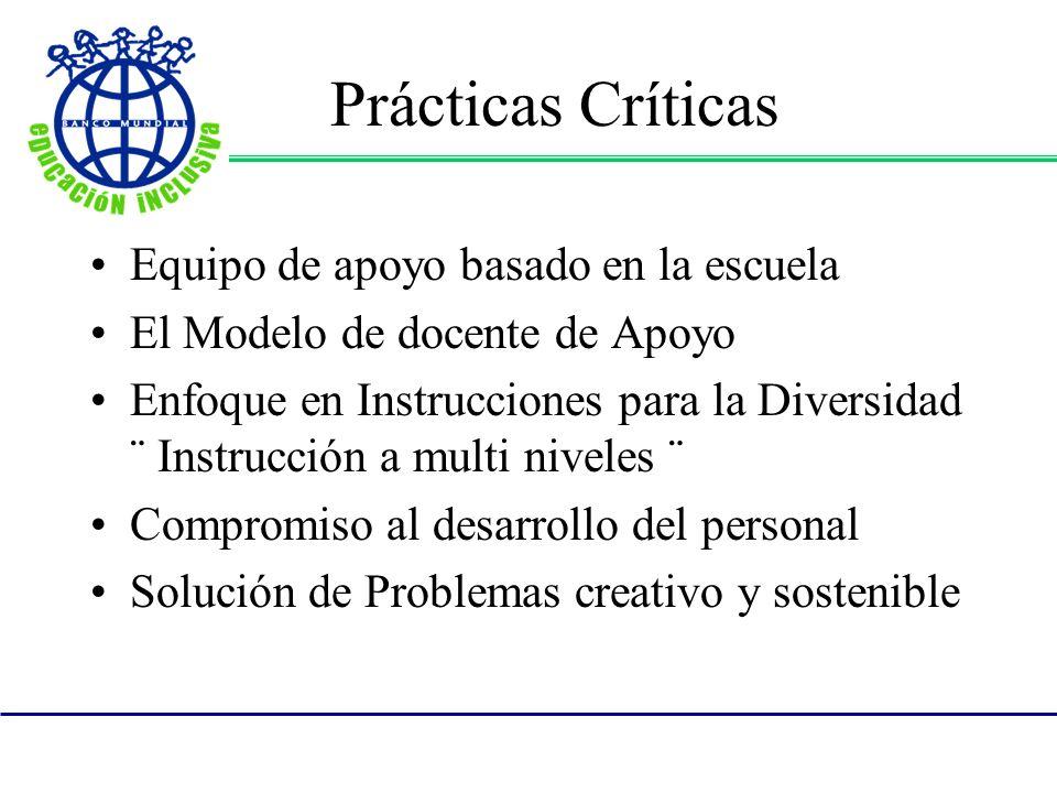 Prácticas Críticas Equipo de apoyo basado en la escuela El Modelo de docente de Apoyo Enfoque en Instrucciones para la Diversidad ¨ Instrucción a multi niveles ¨ Compromiso al desarrollo del personal Solución de Problemas creativo y sostenible