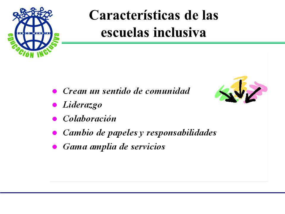 Características de las escuelas inclusiva