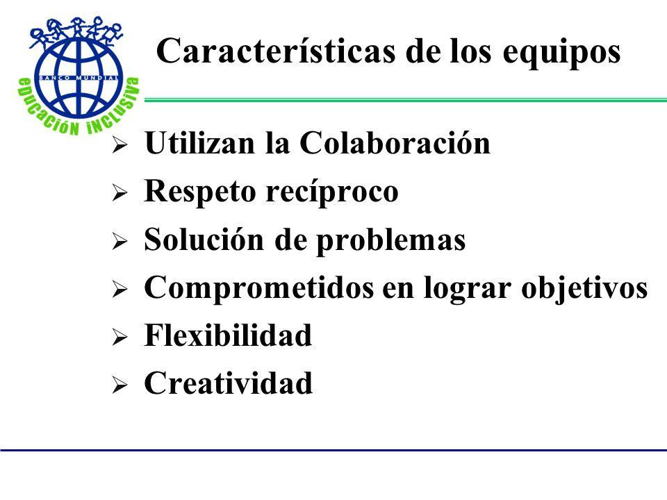Características de los equipos Utilizan la Colaboración Respeto recíproco Solución de problemas Comprometidos en lograr objetivos Flexibilidad Creativ