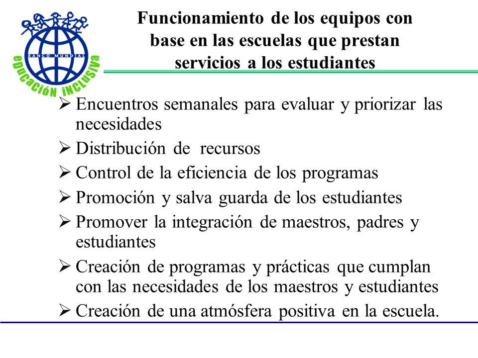 Funcionamiento de los equipos con base en las escuelas que prestan servicios a los estudiantes Encuentros semanales para evaluar y priorizar las neces