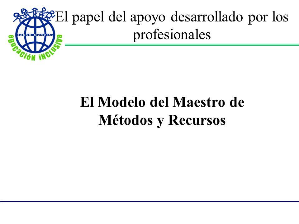 El Maestro de métodos y recursos Modelo de colaboración y consulta Con base en la escuela Maestro competente y experimentado Orientado hacia la solución de problemas
