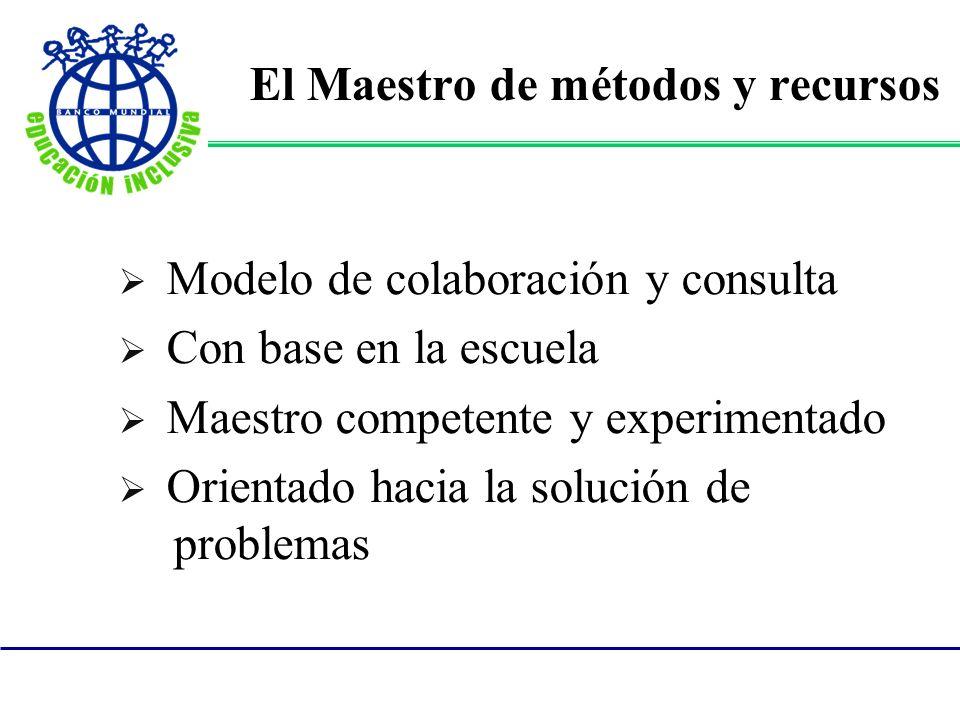 El Maestro de métodos y recursos Modelo de colaboración y consulta Con base en la escuela Maestro competente y experimentado Orientado hacia la soluci