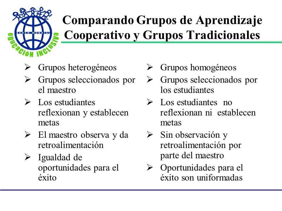 Comparando Grupos de Aprendizaje Cooperativo y Grupos Tradicionales Grupos heterogéneos Grupos seleccionados por el maestro Los estudiantes reflexiona