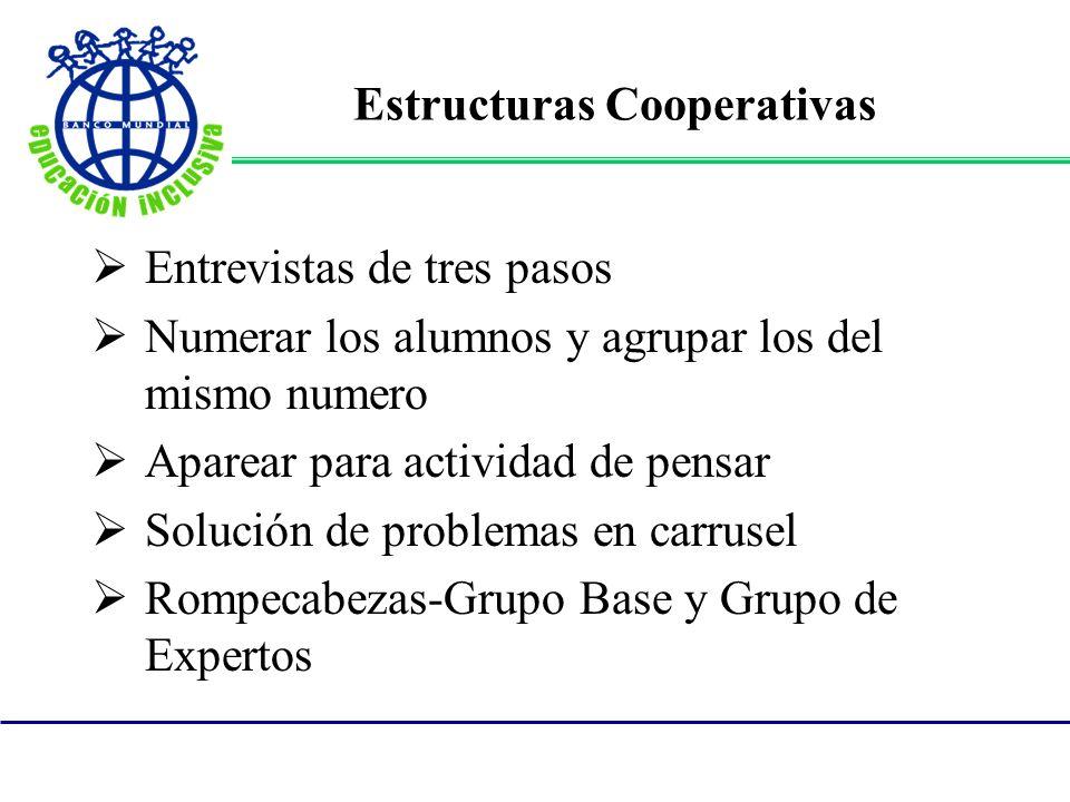 Estructuras Cooperativas Entrevistas de tres pasos Numerar los alumnos y agrupar los del mismo numero Aparear para actividad de pensar Solución de pro