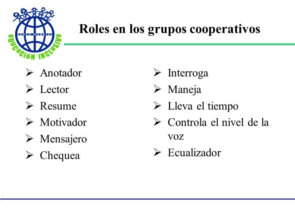 Roles en los grupos cooperativos Anotador Lector Resume Motivador Mensajero Chequea Interroga Maneja Lleva el tiempo Controla el nivel de la voz Ecual