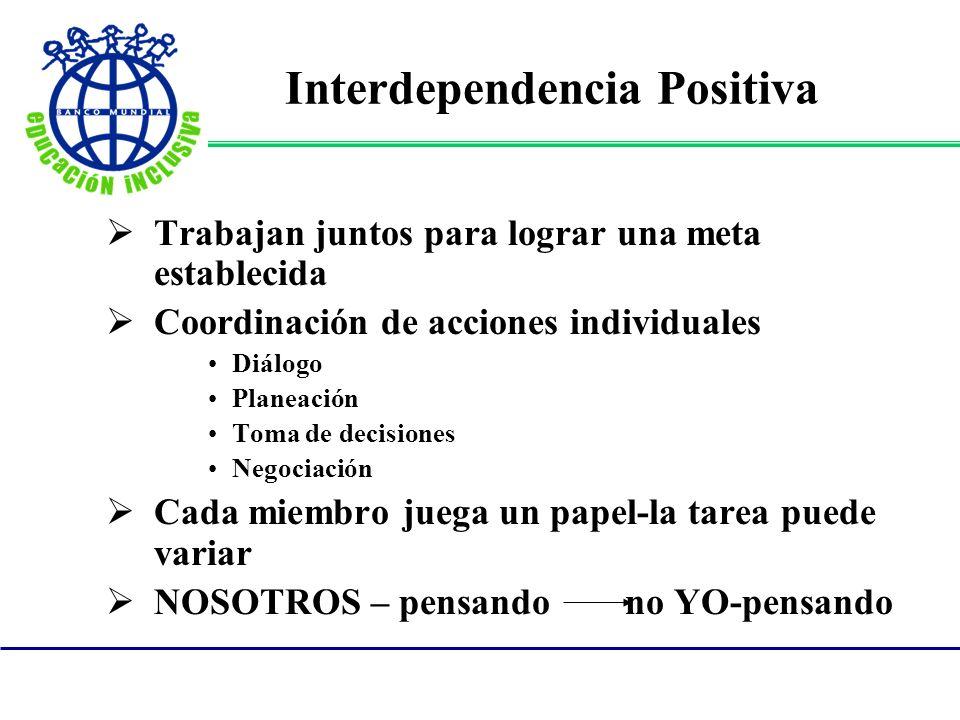 Interdependencia Positiva Trabajan juntos para lograr una meta establecida Coordinación de acciones individuales Diálogo Planeación Toma de decisiones