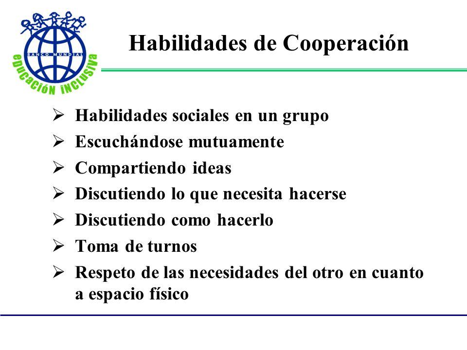 Habilidades de Cooperación Habilidades sociales en un grupo Escuchándose mutuamente Compartiendo ideas Discutiendo lo que necesita hacerse Discutiendo