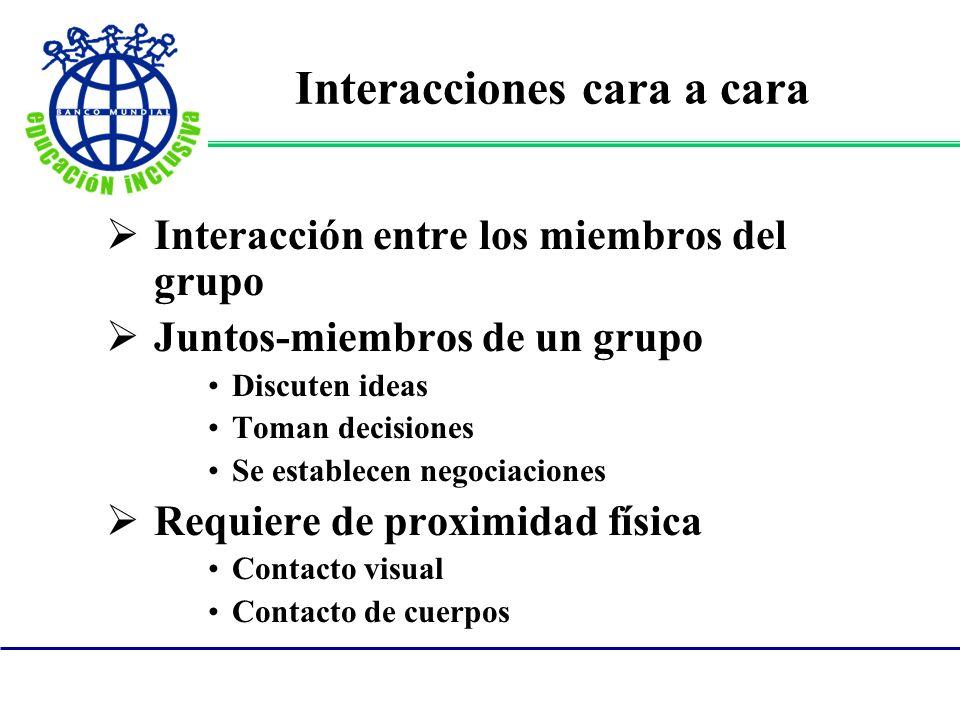 Interacciones cara a cara Interacción entre los miembros del grupo Juntos-miembros de un grupo Discuten ideas Toman decisiones Se establecen negociaci
