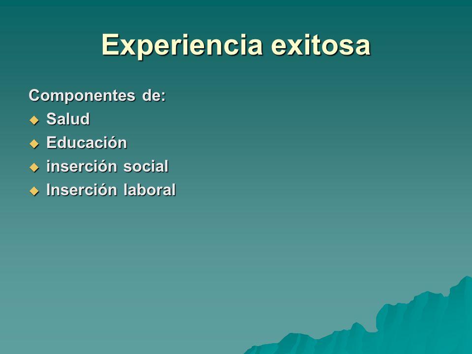 EXPERIENCIA EXITOSA Fortalecimiento de acciones de RBC en el municipio de Tipitapa.