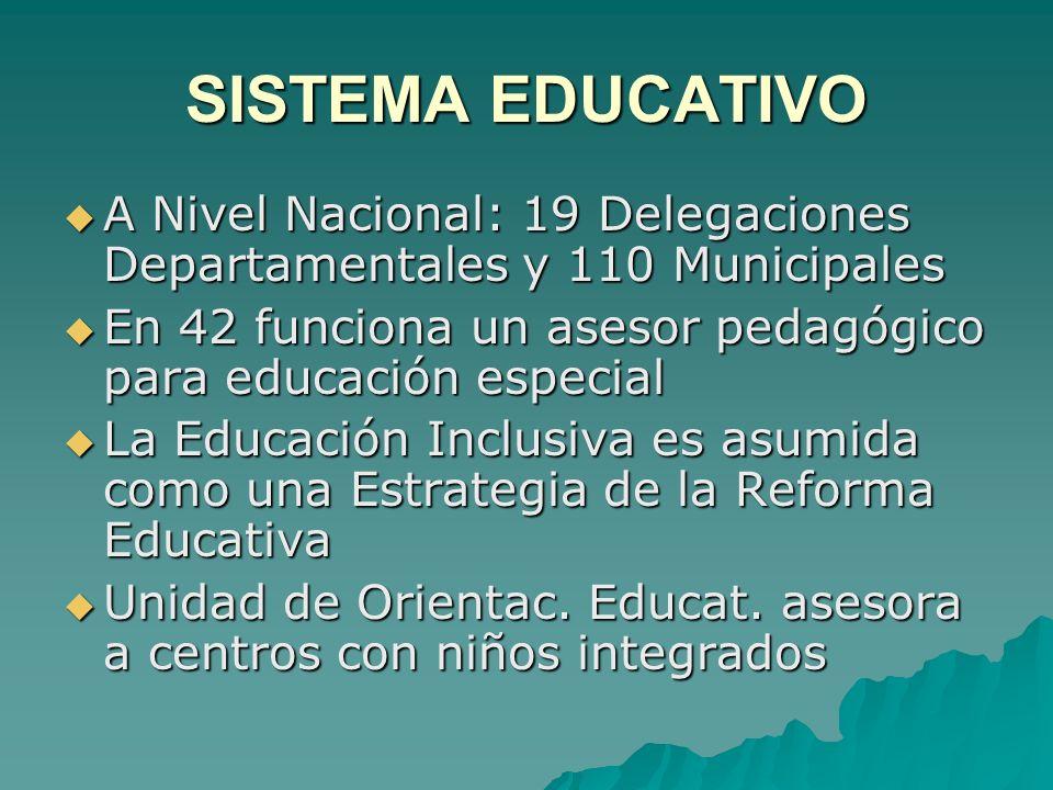 SISTEMA EDUCATIVO Presupuesto para Educación: 1.13% del PIB (media para CA es 3.78%) Presupuesto para Educación: 1.13% del PIB (media para CA es 3.78%) Tres subsistemas: Tres subsistemas: - Educación Básica y Media, Formación Docente y Educación de Adultos (MECD) - Educación Técnica y Profesional (INATEC) - Educación Superior (CNU)