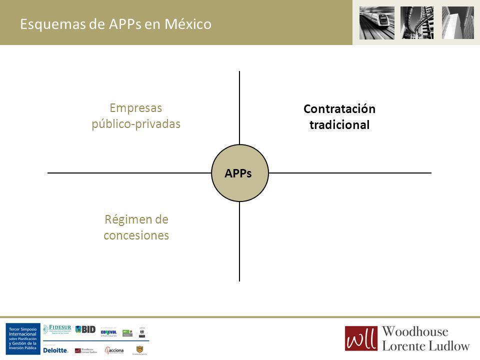 Esquemas de APPs en México Contratación tradicional Empresas público-privadas Régimen de concesiones APPs