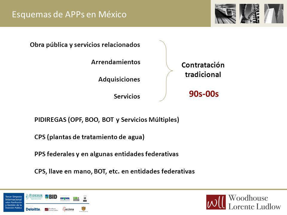 Esquemas de APPs en México Contratación tradicional Obra pública y servicios relacionados Arrendamientos Adquisiciones Servicios PIDIREGAS (OPF, BOO,