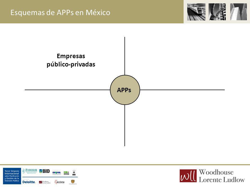Empresas público-privadas Empresas de participación estatal Fideicomisos públicos Sociedades civiles o mercantiles de participación mixta Asociaciones P-P sin personalidad jurídica Esquemas de APPs en México 70s-80s