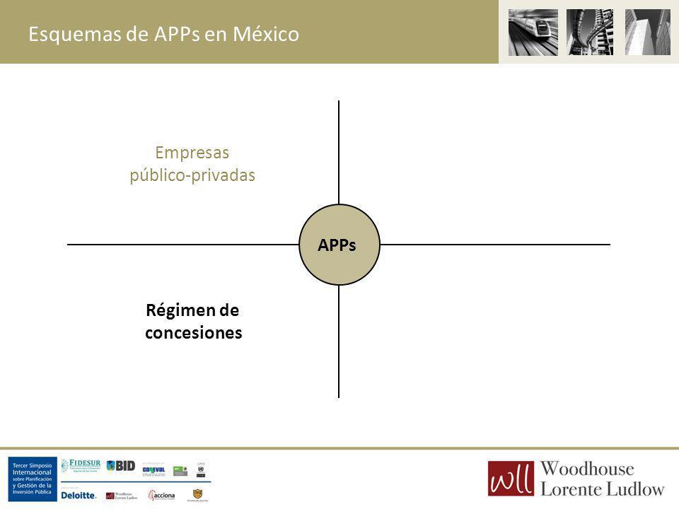 Esquemas de APPs en México Régimen de concesiones Concesiones Permisos Licencias Autorizaciones 80s-90s