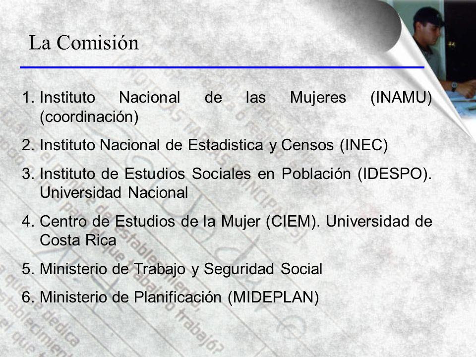 La Comisión 1.Instituto Nacional de las Mujeres (INAMU) (coordinación) 2.Instituto Nacional de Estadistica y Censos (INEC) 3.Instituto de Estudios Sociales en Población (IDESPO).