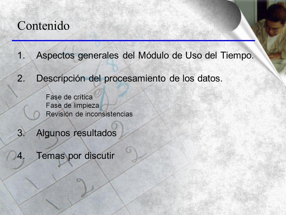 1.Aspectos generales del Módulo de Uso del Tiempo.
