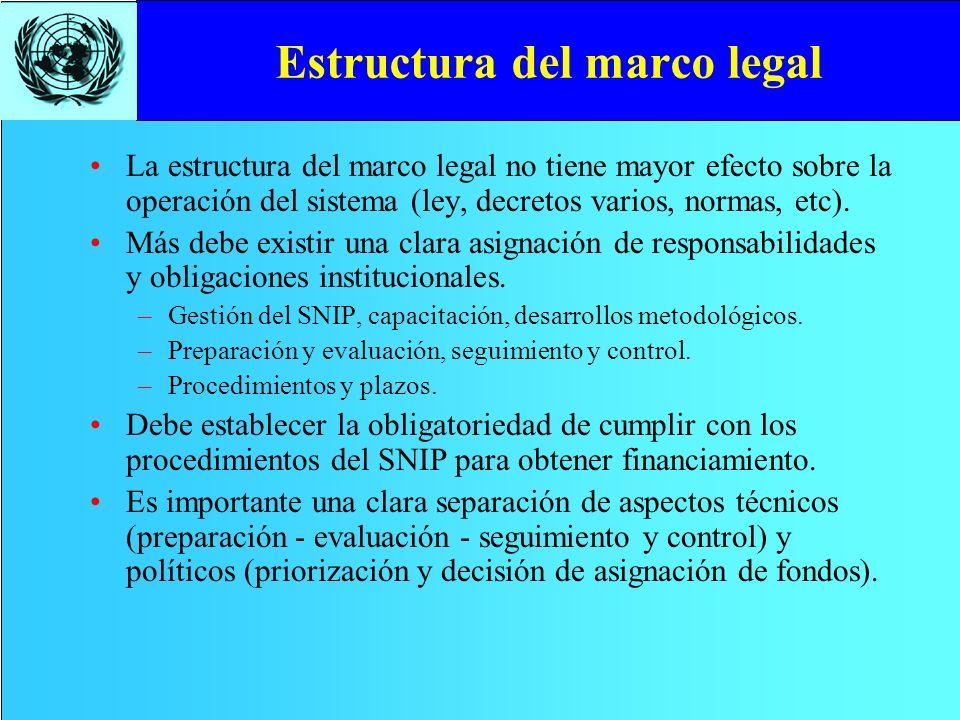 Estructura del marco legal La estructura del marco legal no tiene mayor efecto sobre la operación del sistema (ley, decretos varios, normas, etc). Más
