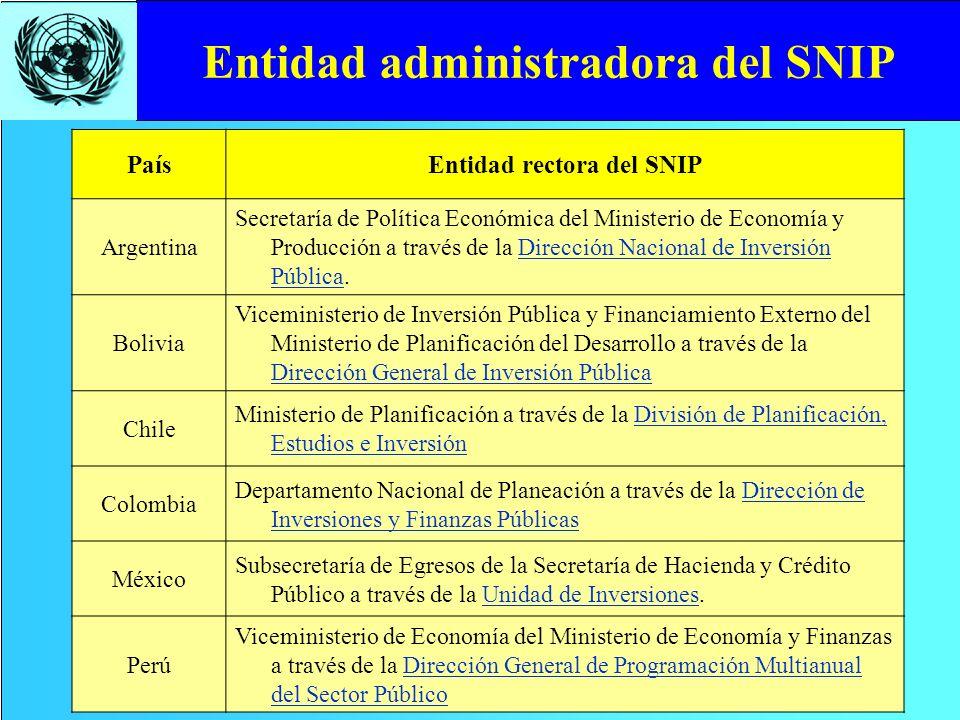 Entidad administradora del SNIP PaísEntidad rectora del SNIP Argentina Secretaría de Política Económica del Ministerio de Economía y Producción a trav