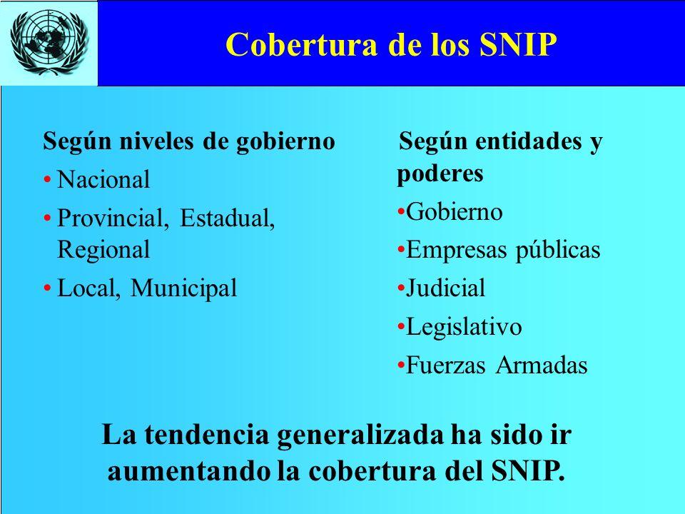 Cobertura de los SNIP Según niveles de gobierno Nacional Provincial, Estadual, Regional Local, Municipal Según entidades y poderes Gobierno Empresas p